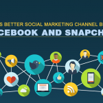 Which is Better Social Marketing Channel between Facebook and Snapchat?